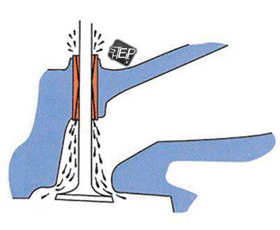 روغن سوزی
